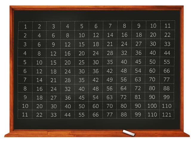 Arithmetic Formulas in Excel