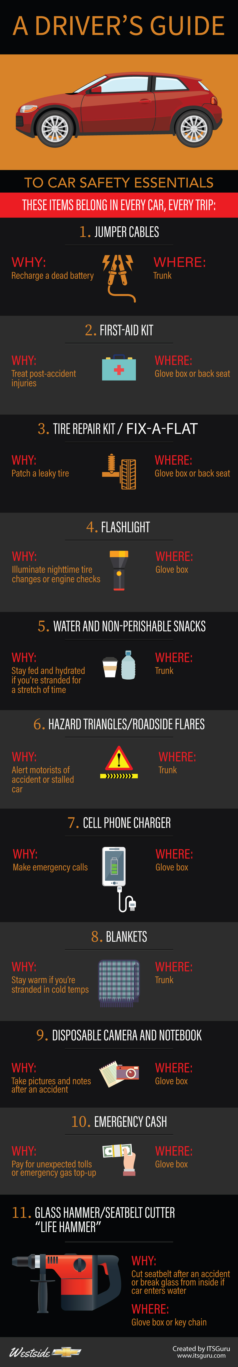 A Drivers Guide To Car Safety Essentials - Westside Chevrolet