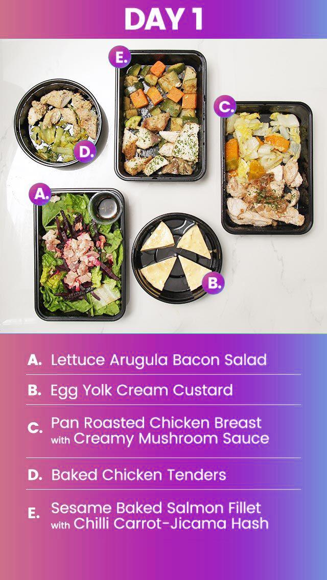 Keto Diet Plan 1