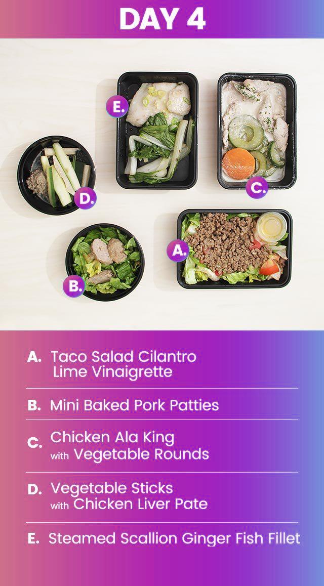 Keto Diet Plan 4